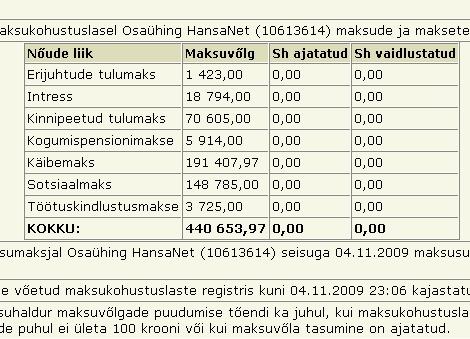 hansanet maksuvõlg ja tasumata maksud 4. november 2009 seisuga. Allikas: https://apps.emta.ee/e-service/doc/i0301.xsql